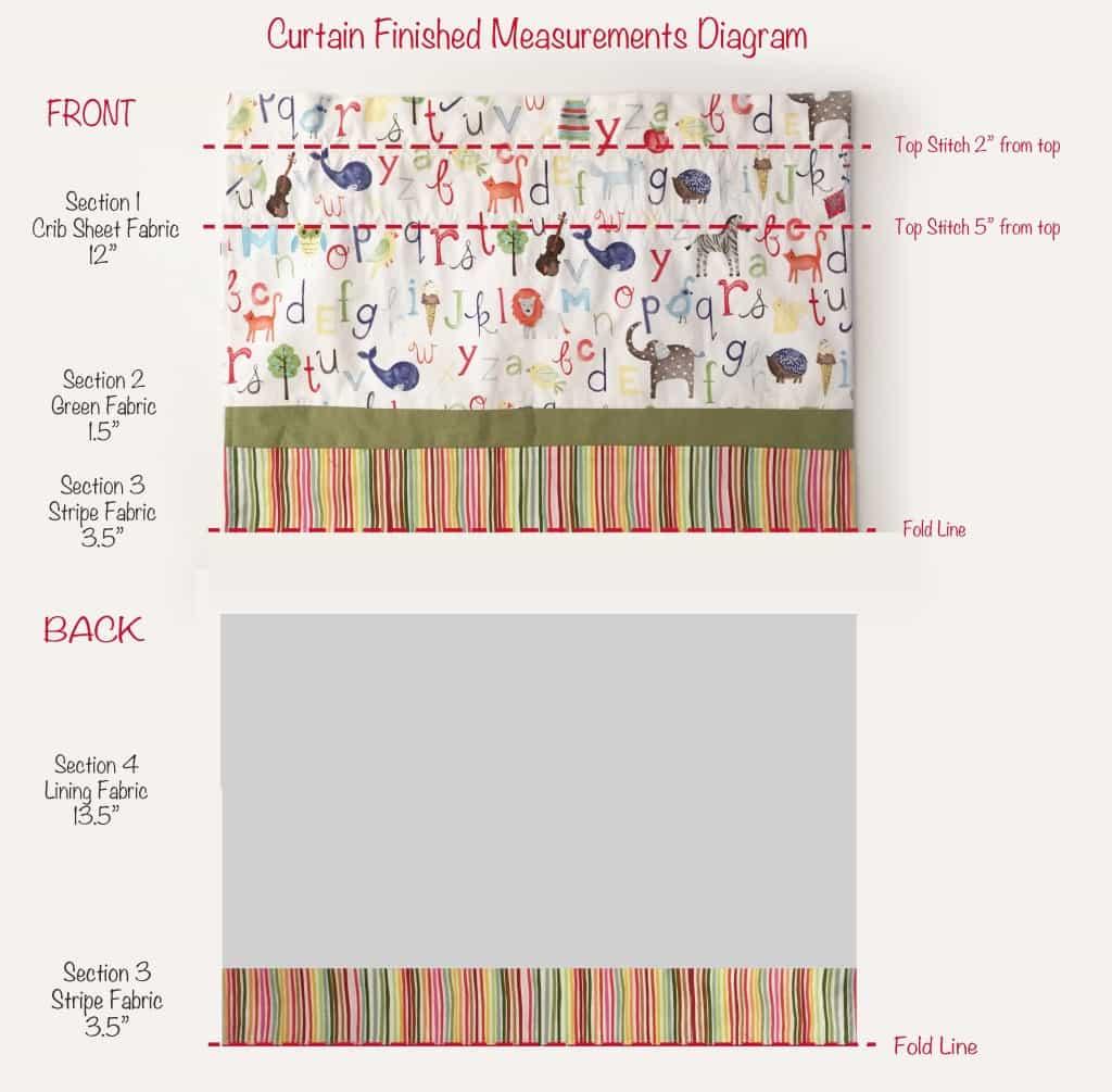 Nursery Crib Sheet Curtains