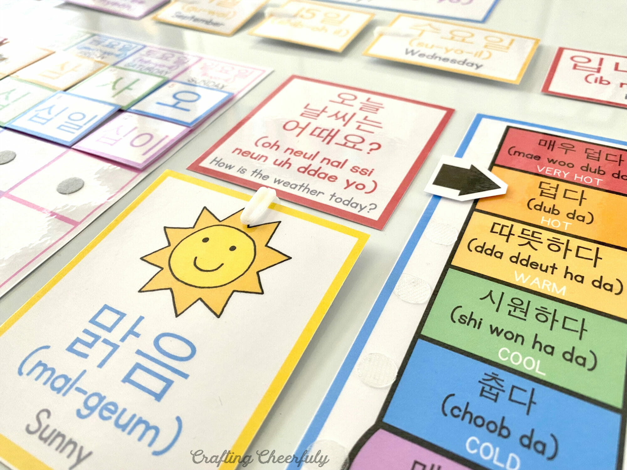 Close up picture of weather cards in Korean.